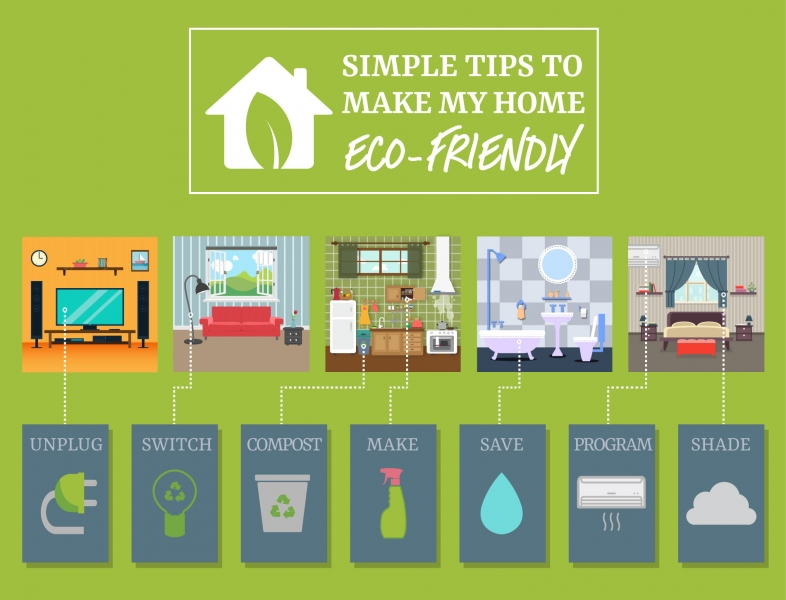 How much does it cost to make your home eco friendly for How much to earn to buy a house