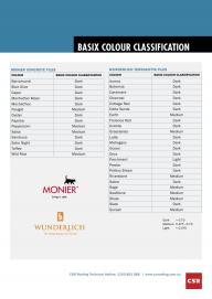 Basix Colour Classification
