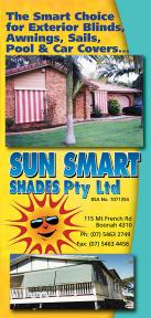 Sun Smart Shades Exterior Covers