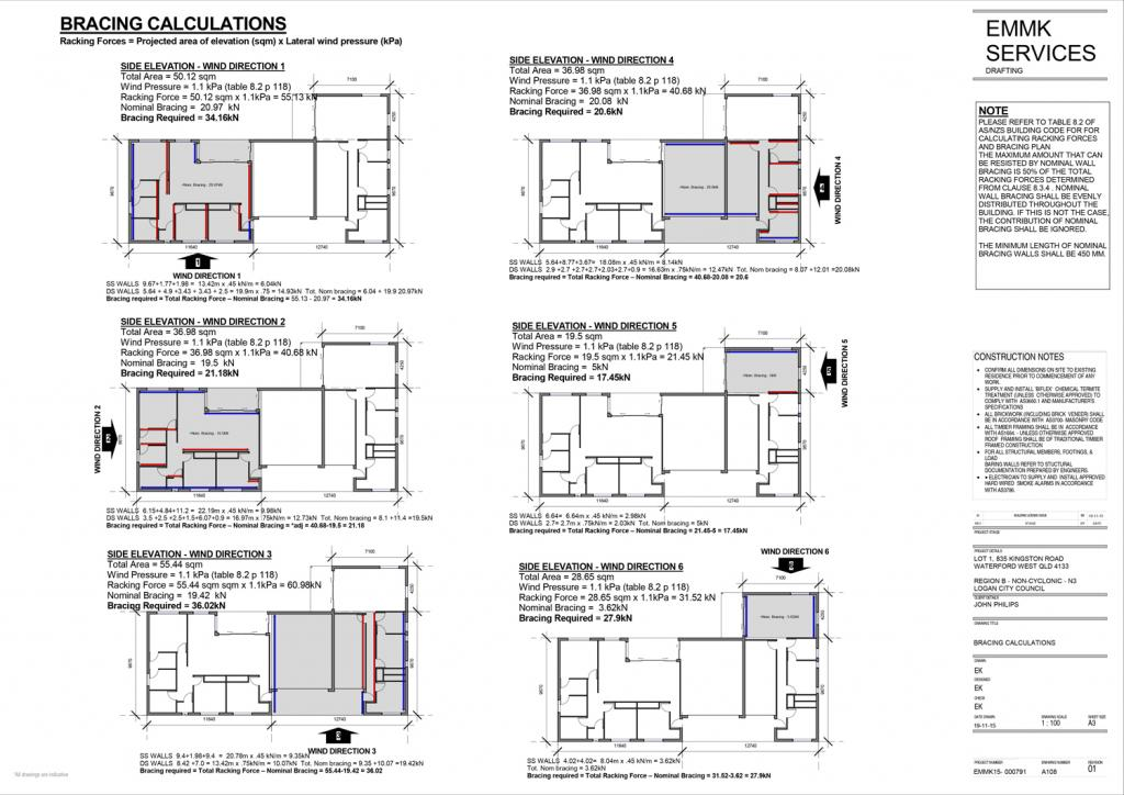 Local building certifiers in cleveland qld malvernweather Images
