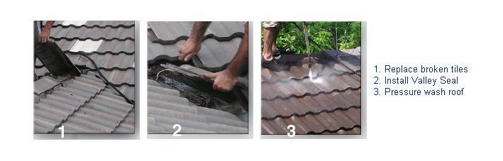 Brisbane Roof Restorations Karalee Ipswich And Brisbane