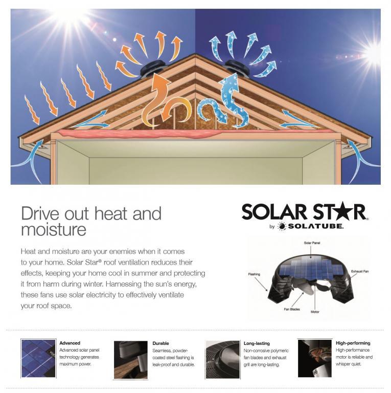 Solar Star Solatube Australia