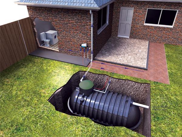 Installing Underground Water Tanks