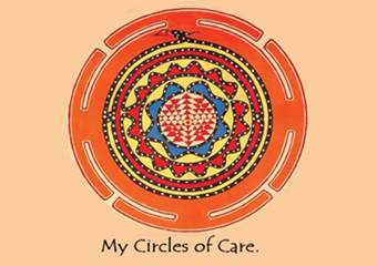 My Circles Of Care